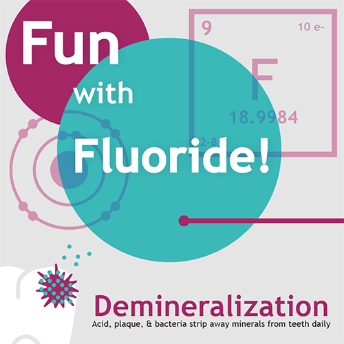 Fun with Fluoride