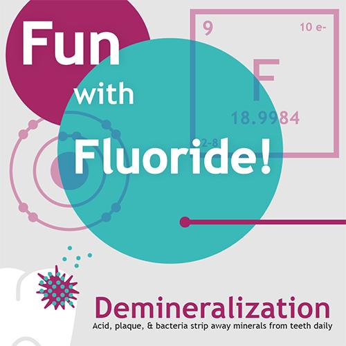 Fun with Fluoride